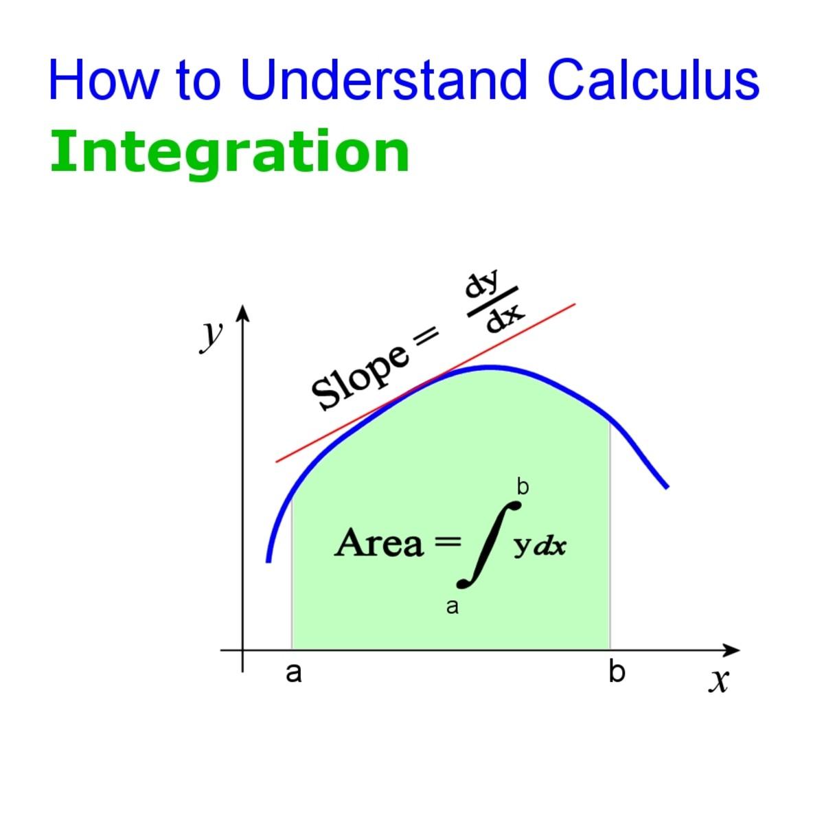 Kalkulus : Integral-INF22306(13208)
